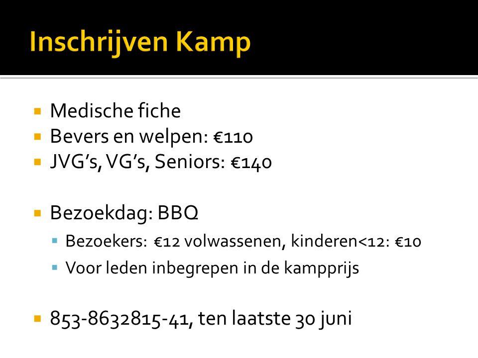 Inschrijven Kamp Medische fiche Bevers en welpen: €110