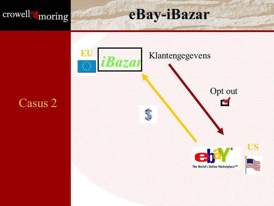 eBay-iBazar iBazar  Casus 2 EU Klantengegevens Opt out US