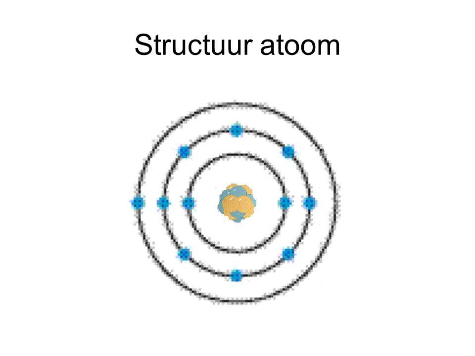 Structuur atoom