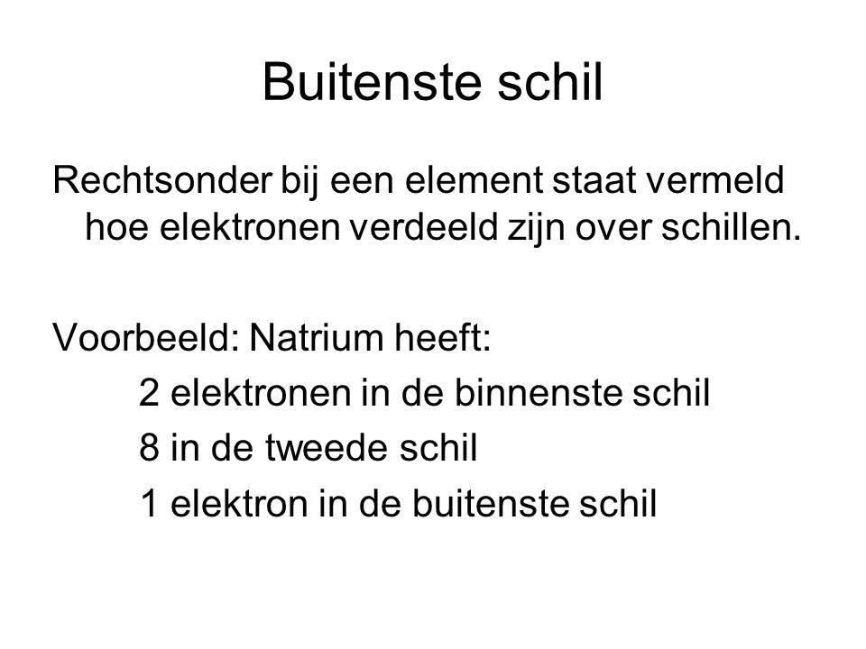 Buitenste schil Rechtsonder bij een element staat vermeld hoe elektronen verdeeld zijn over schillen.