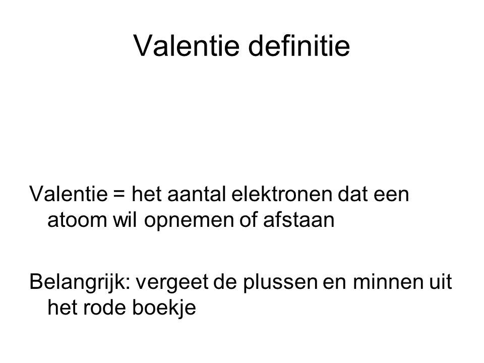 Valentie definitie Valentie = het aantal elektronen dat een atoom wil opnemen of afstaan.