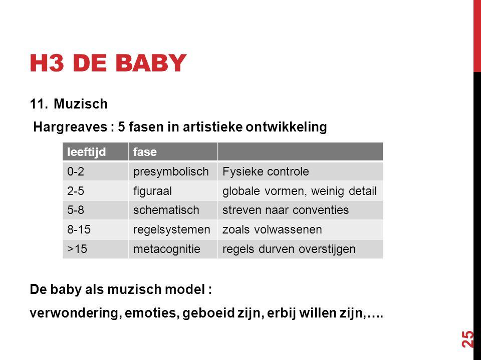 H3 de Baby Muzisch Hargreaves : 5 fasen in artistieke ontwikkeling
