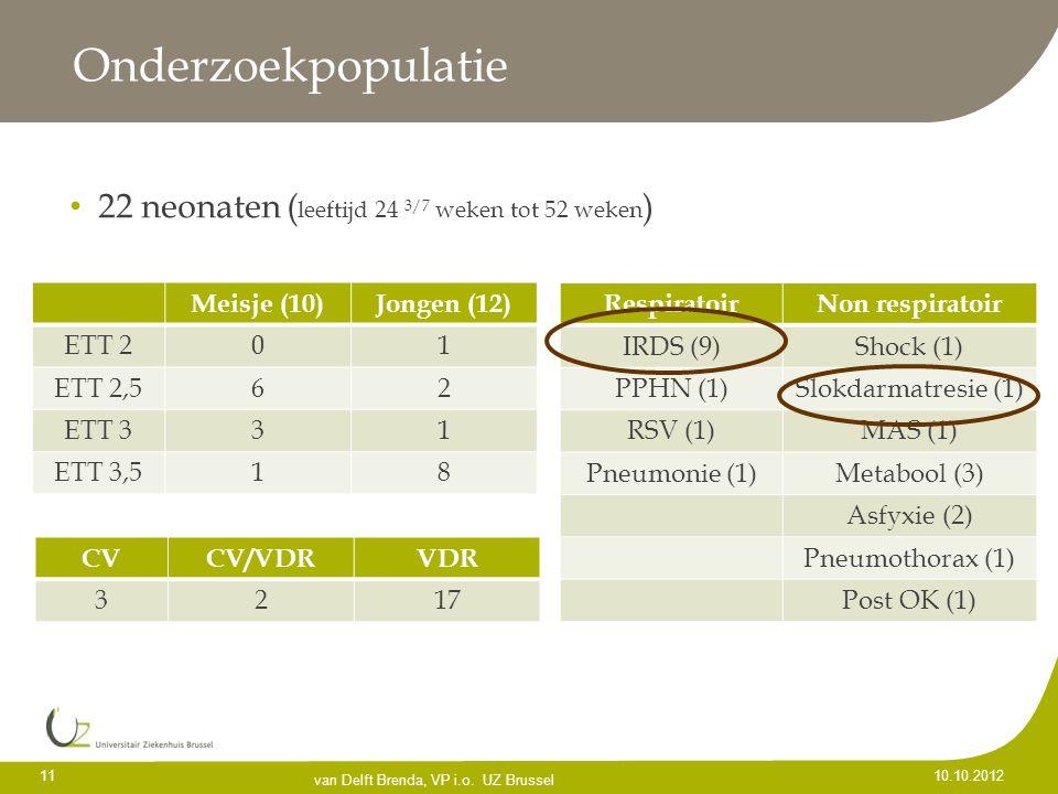 Onderzoekpopulatie 22 neonaten (leeftijd 24 3/7 weken tot 52 weken)