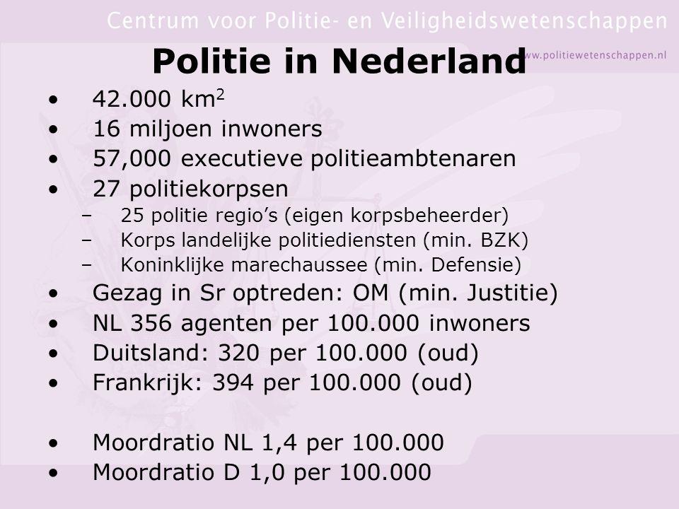 Politie in Nederland 42.000 km2 16 miljoen inwoners
