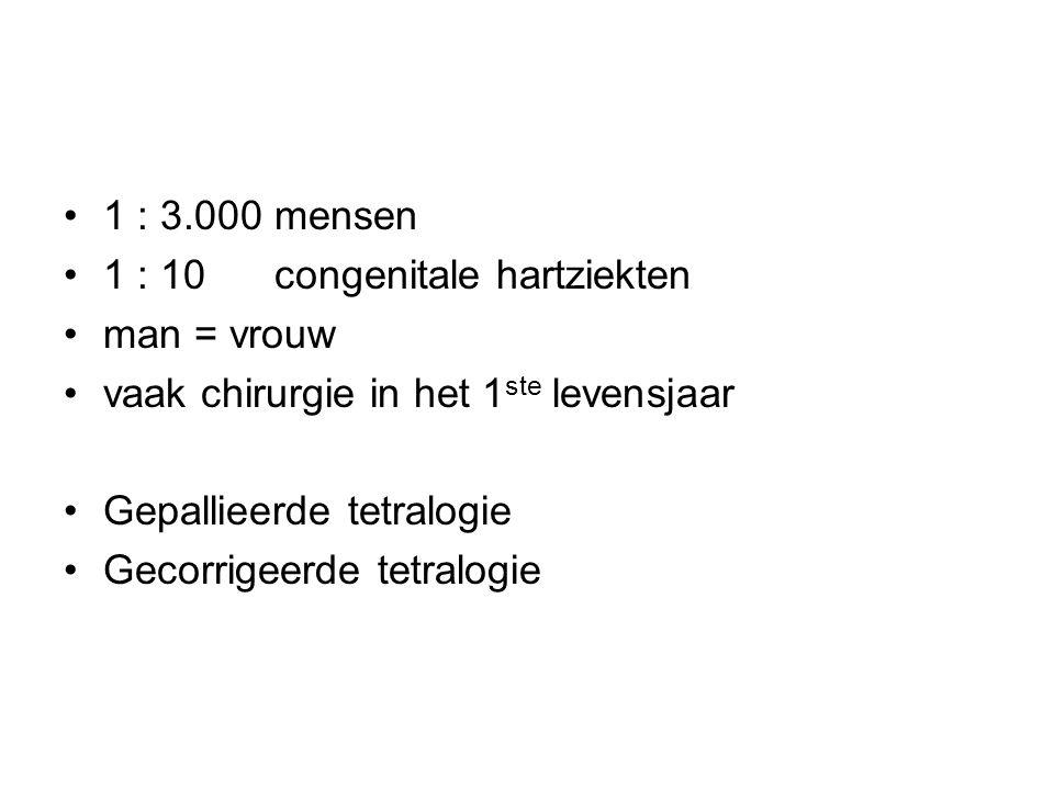 1 : 3.000 mensen 1 : 10 congenitale hartziekten. man = vrouw. vaak chirurgie in het 1ste levensjaar.