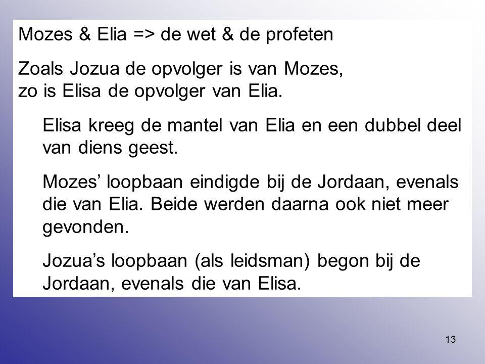 Mozes & Elia => de wet & de profeten