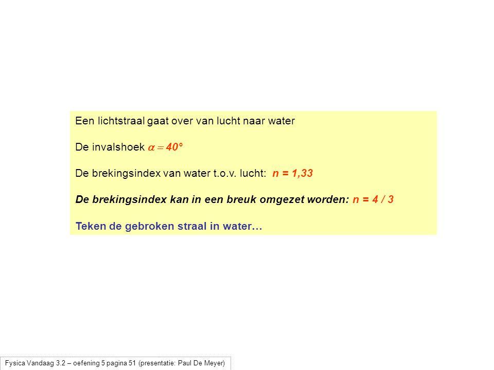 Een lichtstraal gaat over van lucht naar water De invalshoek a = 40°