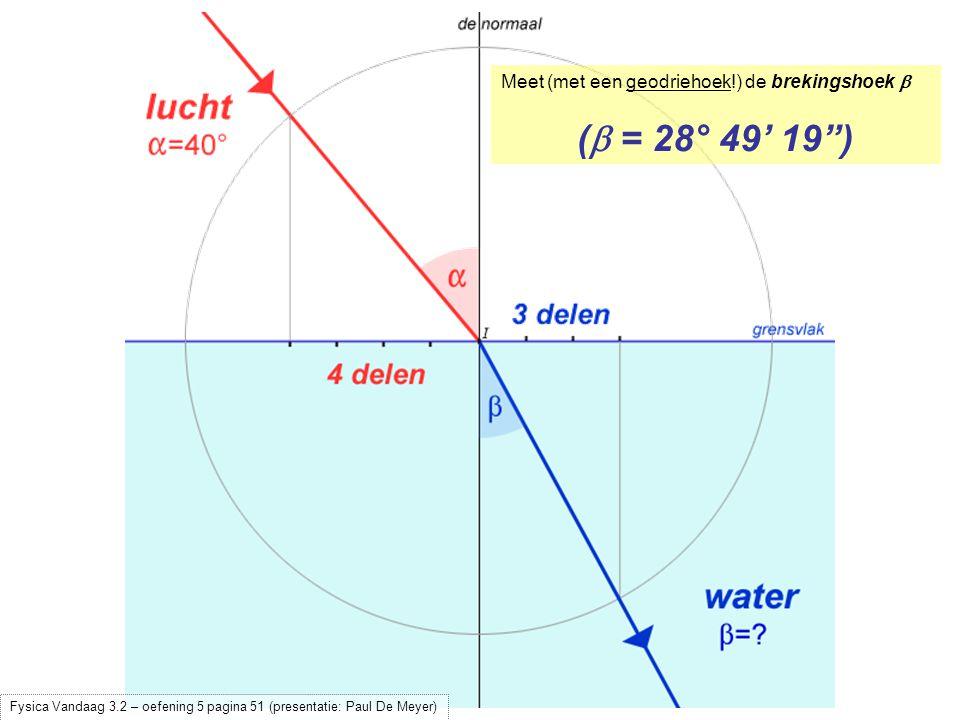 (b = 28° 49' 19 ) Meet (met een geodriehoek!) de brekingshoek b