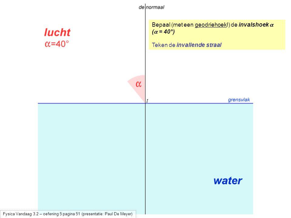 Bepaal (met een geodriehoek!) de invalshoek a (a = 40°)