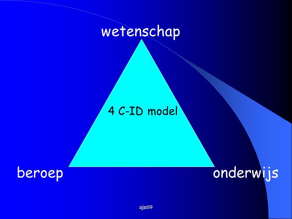 wetenschap beroep onderwijs 4 C-ID model ajn09