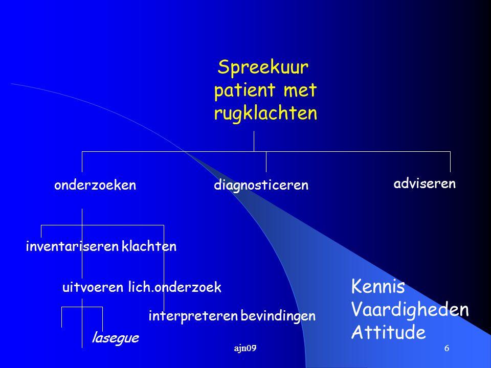 Spreekuur patient met rugklachten Kennis Vaardigheden Attitude