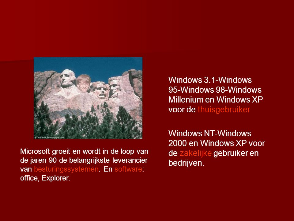Windows 3.1-Windows 95-Windows 98-Windows Millenium en Windows XP voor de thuisgebruiker