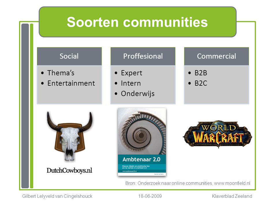 Soorten communities Social. Thema's. Entertainment. Proffesional. Expert. Intern. Onderwijs. Commercial.