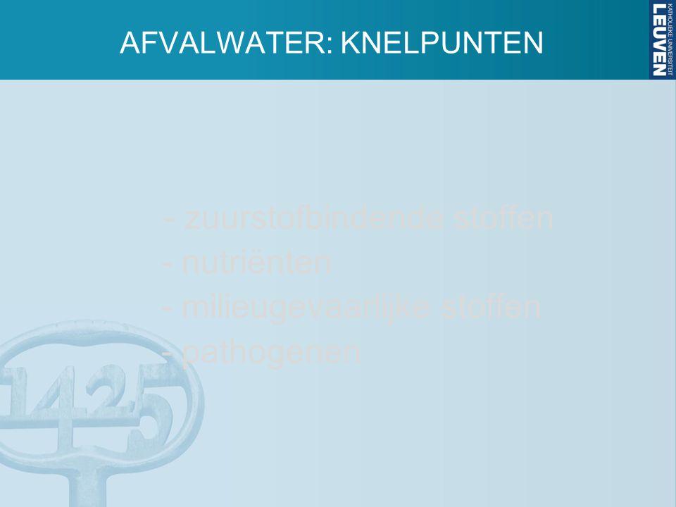 AFVALWATER: KNELPUNTEN
