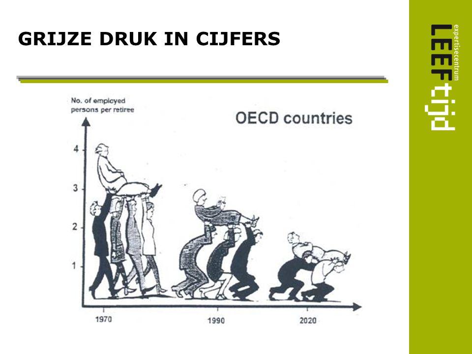 GRIJZE DRUK IN CIJFERS