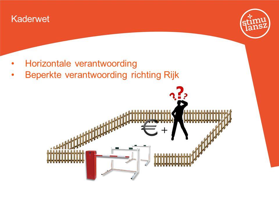 Horizontale verantwoording Beperkte verantwoording richting Rijk