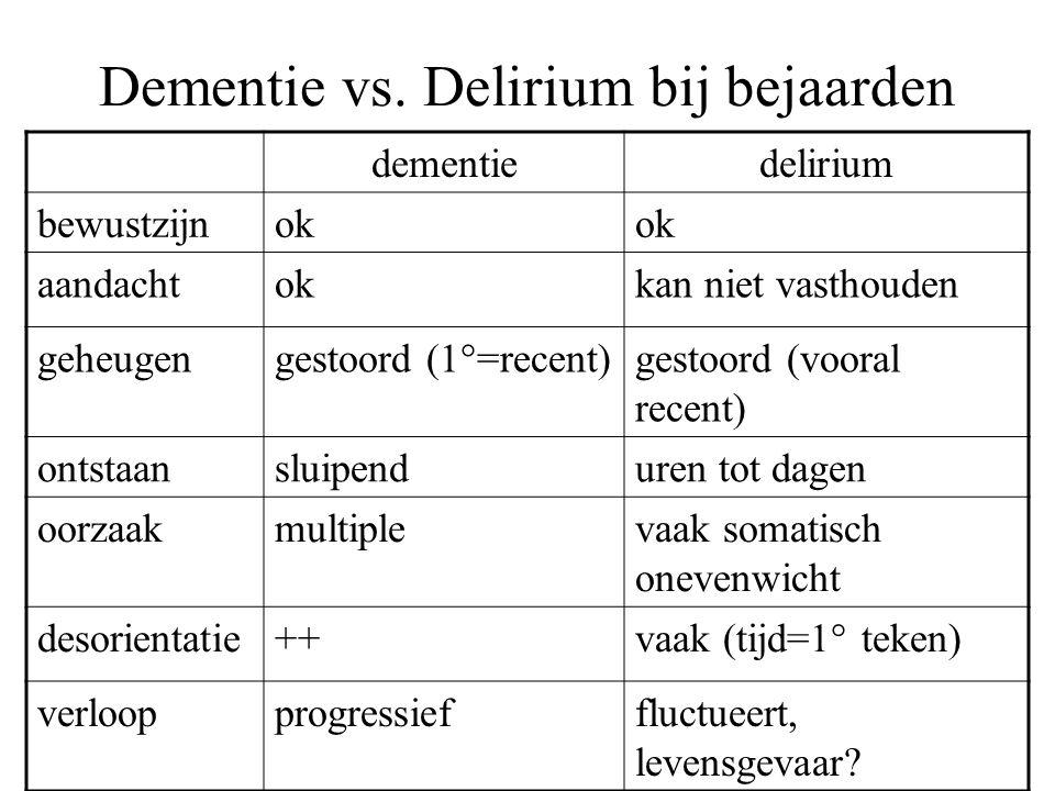 Dementie vs. Delirium bij bejaarden