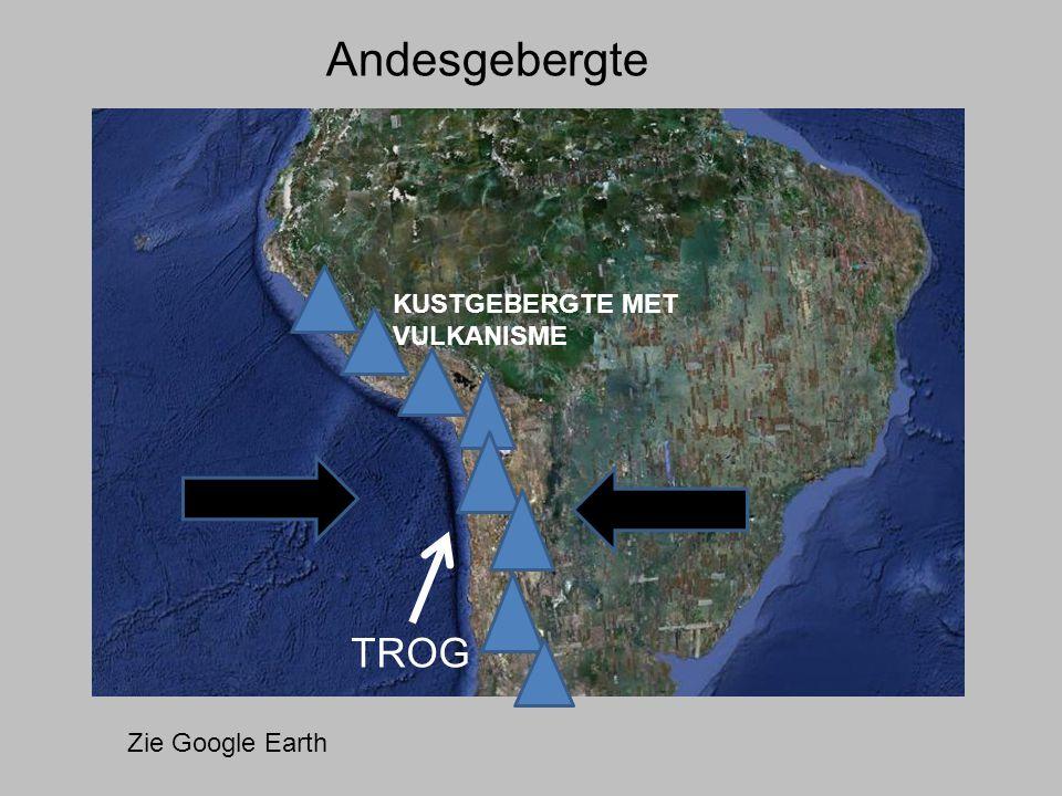 Andesgebergte KUSTGEBERGTE MET VULKANISME TROG Zie Google Earth