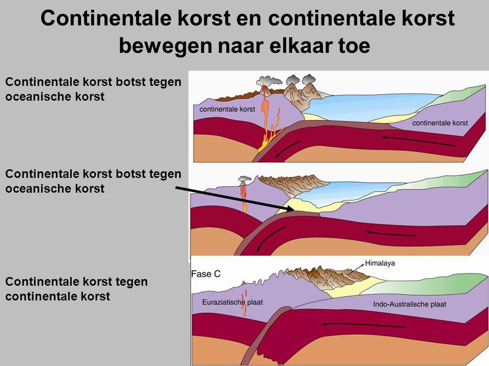 Continentale korst en continentale korst bewegen naar elkaar toe