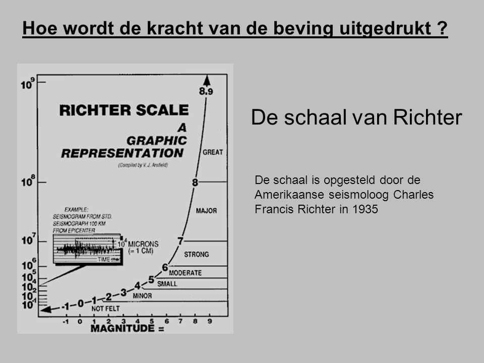 De schaal van Richter Hoe wordt de kracht van de beving uitgedrukt