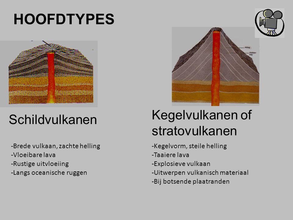 HOOFDTYPES Kegelvulkanen of stratovulkanen Schildvulkanen