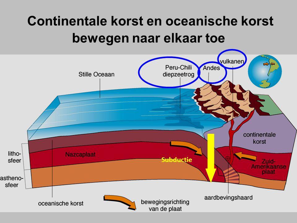Continentale korst en oceanische korst bewegen naar elkaar toe