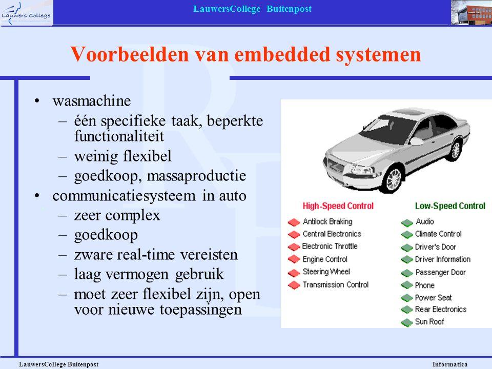 Voorbeelden van embedded systemen