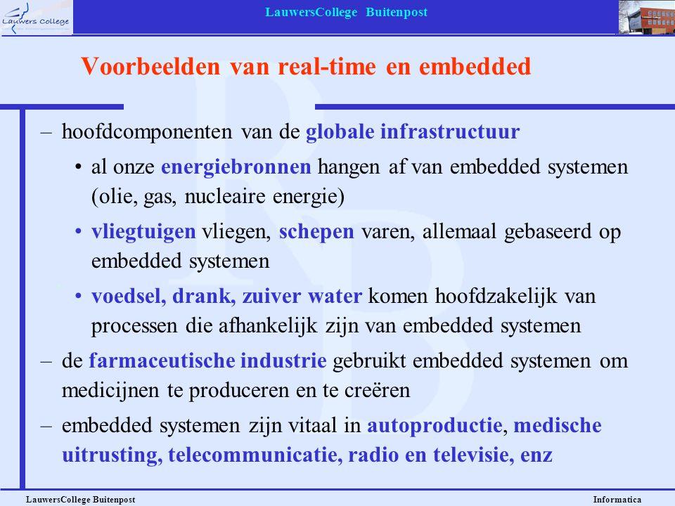 Voorbeelden van real-time en embedded
