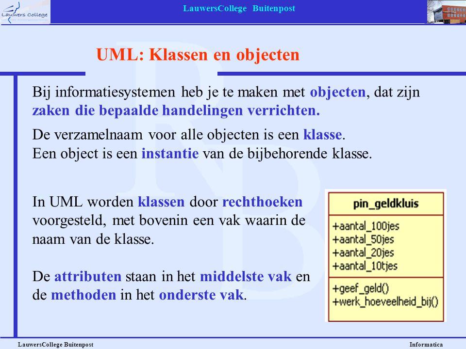 UML: Klassen en objecten