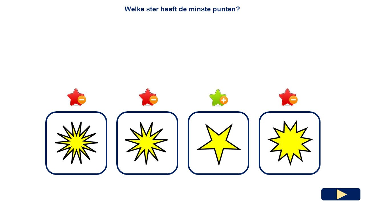 Welke ster heeft de minste punten