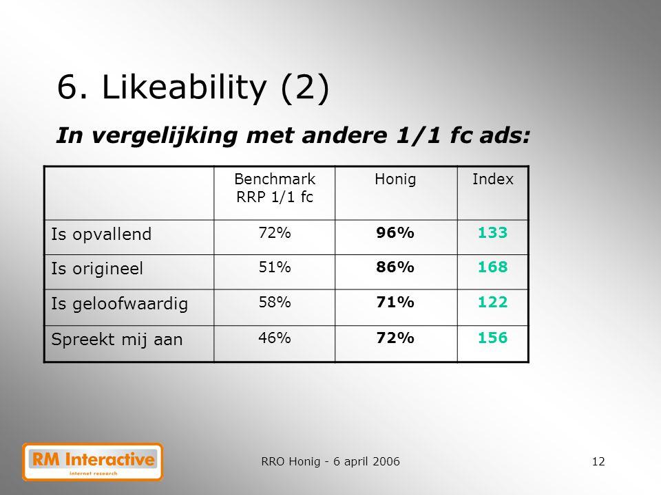 6. Likeability (2) In vergelijking met andere 1/1 fc ads: Is opvallend
