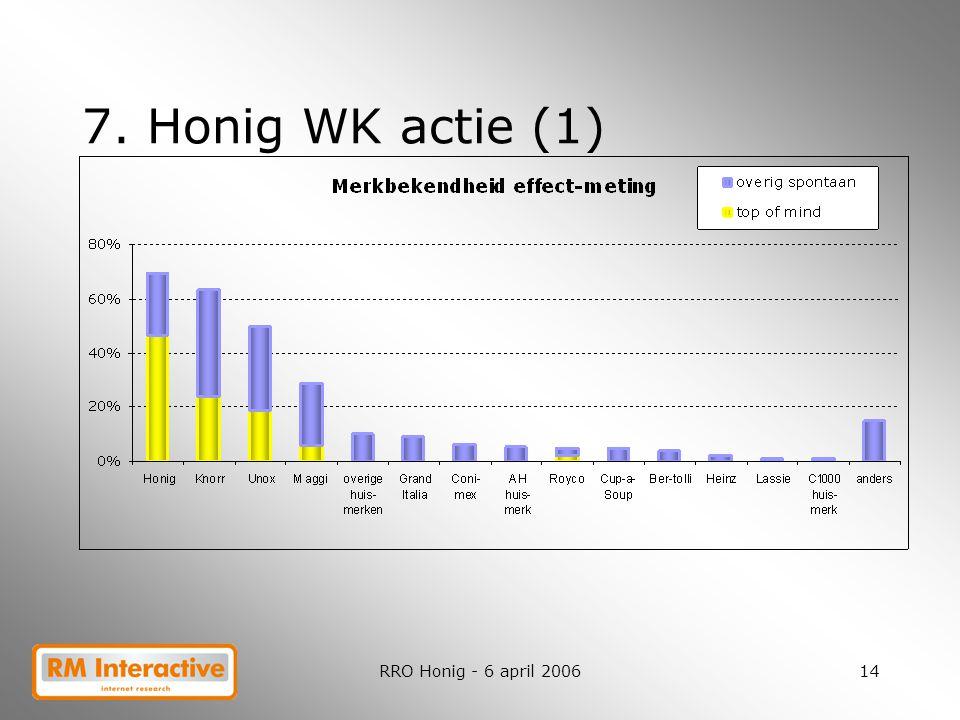 7. Honig WK actie (1) RRO Honig - 6 april 2006