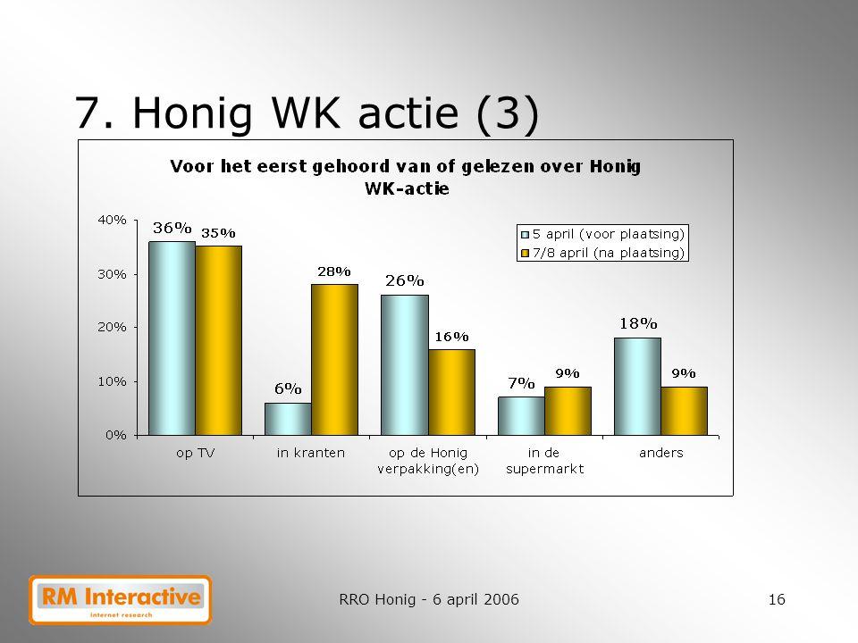 7. Honig WK actie (3) RRO Honig - 6 april 2006