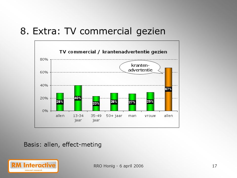 8. Extra: TV commercial gezien