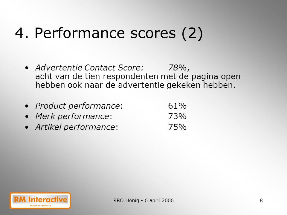 4. Performance scores (2)