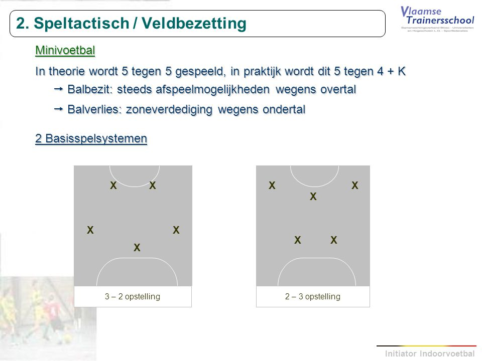 2. Speltactisch / Veldbezetting