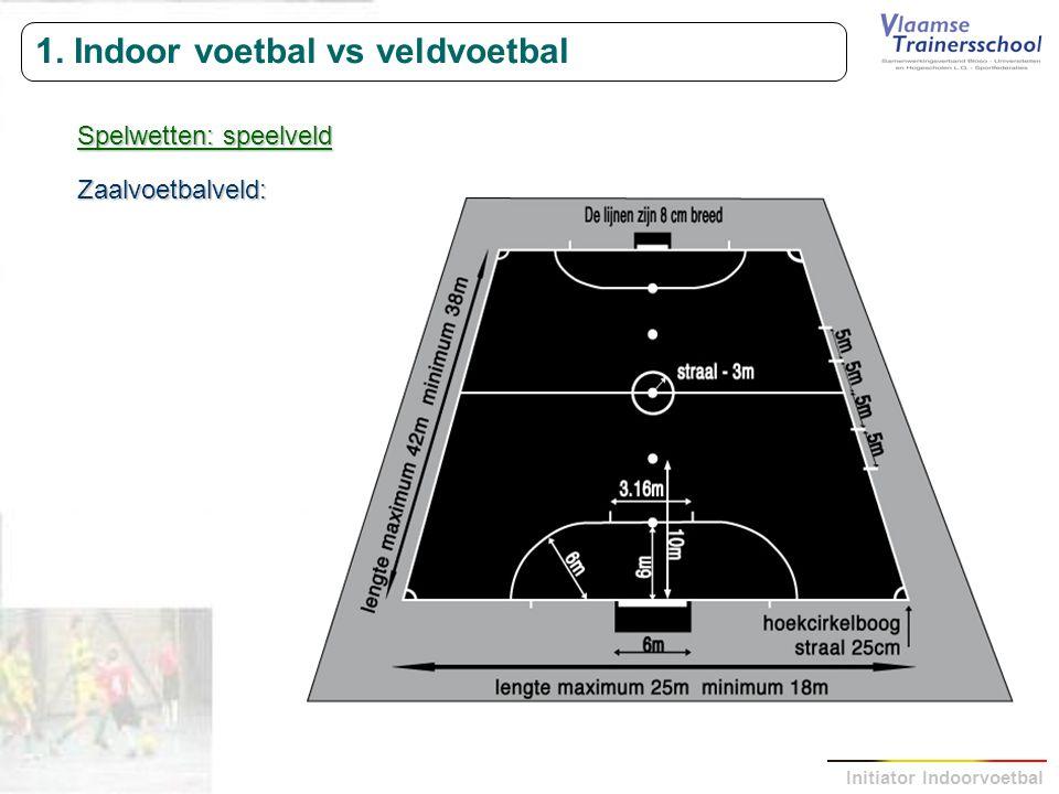 1. Indoor voetbal vs veldvoetbal