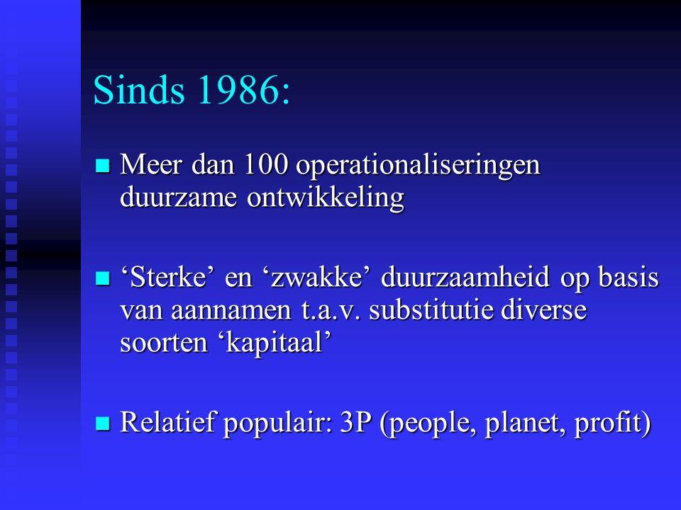 Sinds 1986: Meer dan 100 operationaliseringen duurzame ontwikkeling