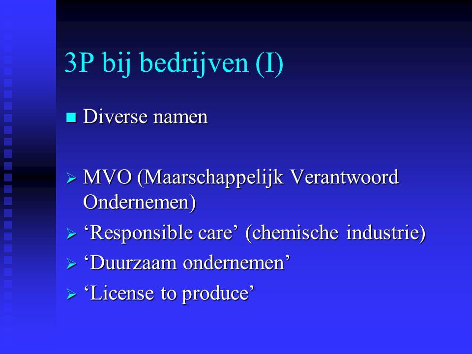 3P bij bedrijven (I) Diverse namen