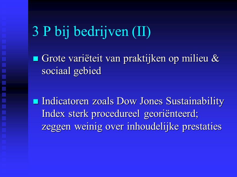 3 P bij bedrijven (II) Grote variëteit van praktijken op milieu & sociaal gebied.