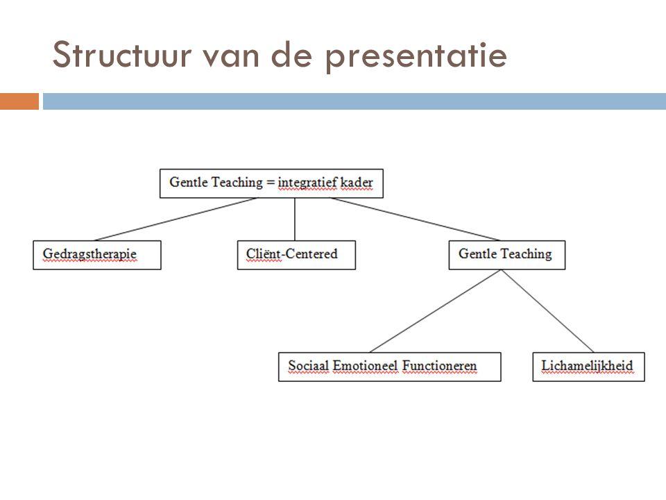 Structuur van de presentatie