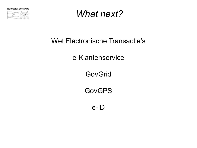 Wet Electronische Transactie's