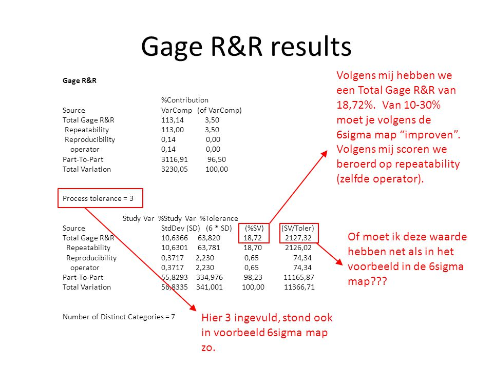 Gage R&R results