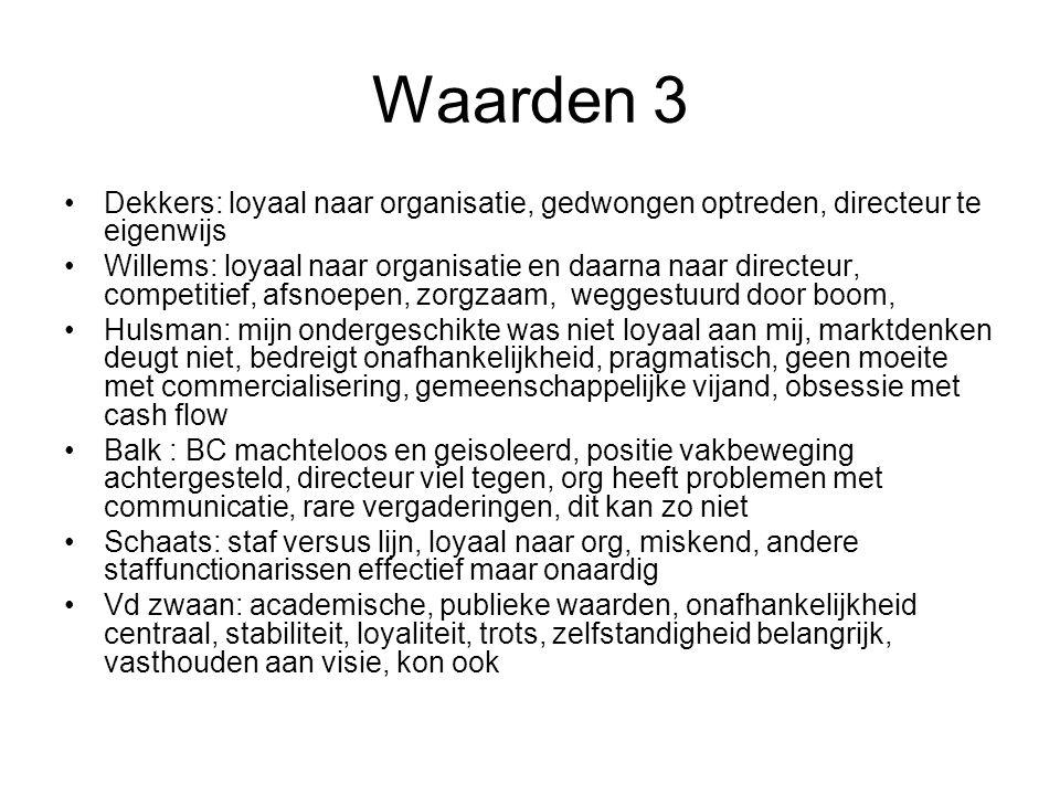Waarden 3 Dekkers: loyaal naar organisatie, gedwongen optreden, directeur te eigenwijs.