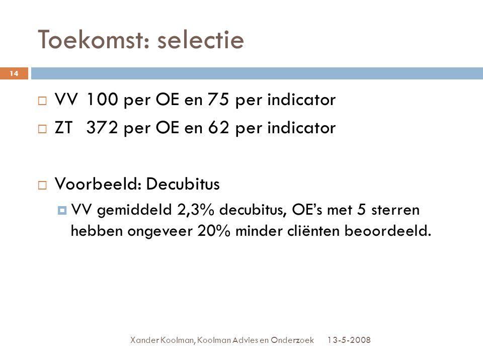 Toekomst: selectie VV 100 per OE en 75 per indicator
