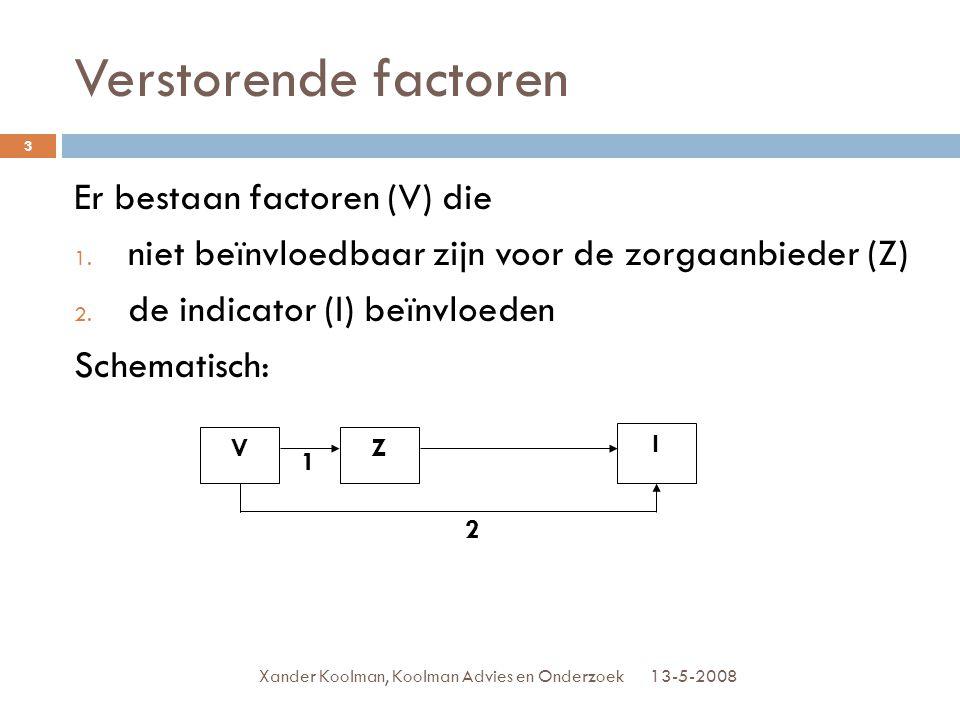 Verstorende factoren Er bestaan factoren (V) die