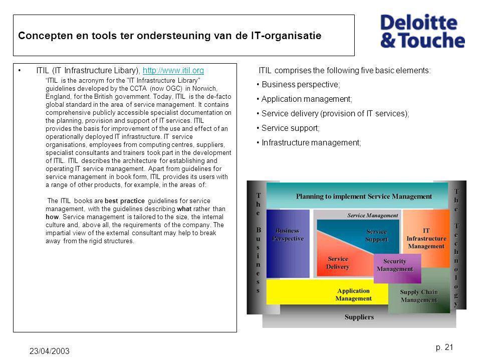 Concepten en tools ter ondersteuning van de IT-organisatie