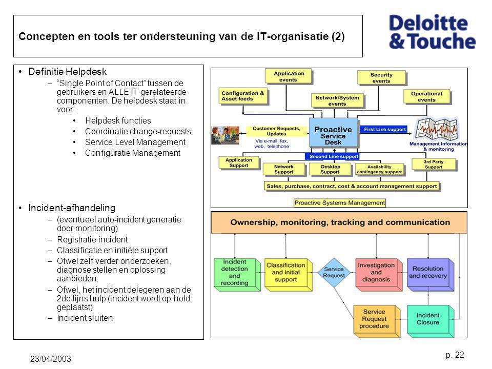 Concepten en tools ter ondersteuning van de IT-organisatie (2)