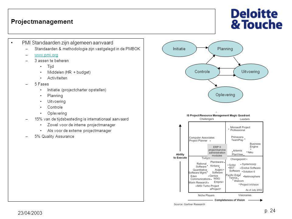 Projectmanagement PMI Standaarden zijn algemeen aanvaard 23/04/2003
