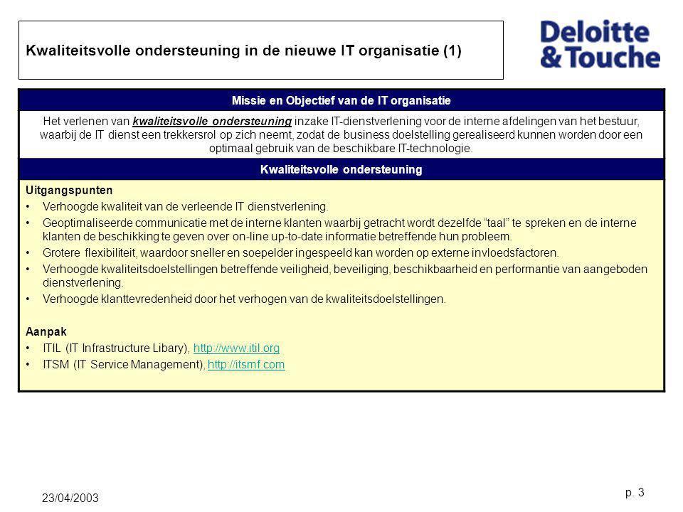 Kwaliteitsvolle ondersteuning in de nieuwe IT organisatie (1)